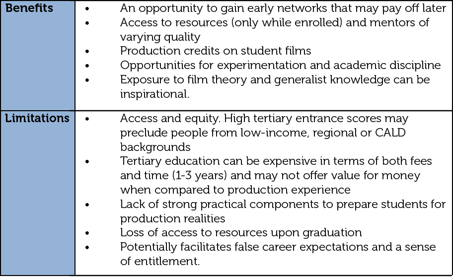 Table 3: Benefits and Limitations of Practical Production Experience